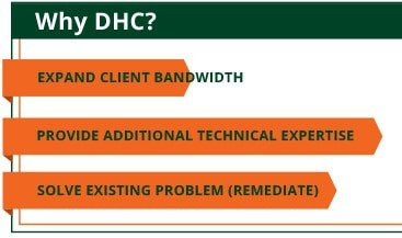 Why DHC graphic demonstrating the range of three reasons clients may choose DHC: expanding client bandwidth, providing additional technical expertise and remediation